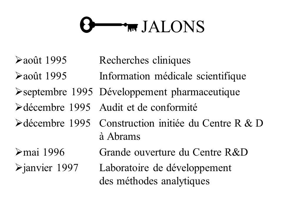 août 1995Recherches cliniques août 1995Information médicale scientifique septembre 1995Développement pharmaceutique décembre 1995Audit et de conformité décembre 1995Construction initiée du Centre R & D à Abrams mai 1996Grande ouverture du Centre R&D janvier 1997Laboratoire de développement des méthodes analytiques JALONS