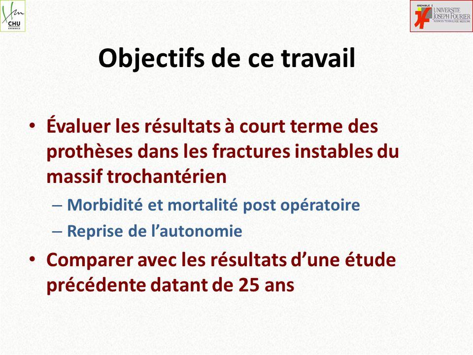 Objectifs de ce travail Évaluer les résultats à court terme des prothèses dans les fractures instables du massif trochantérien – Morbidité et mortalit