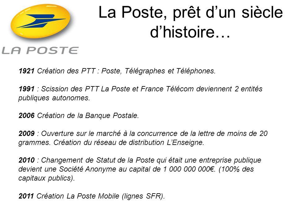 Les 5 métiers de La Poste LEnseigne: Réseau de Distribution des 4 autres métiers Lieu de rencontre entre les clients et les métiers de La Poste.
