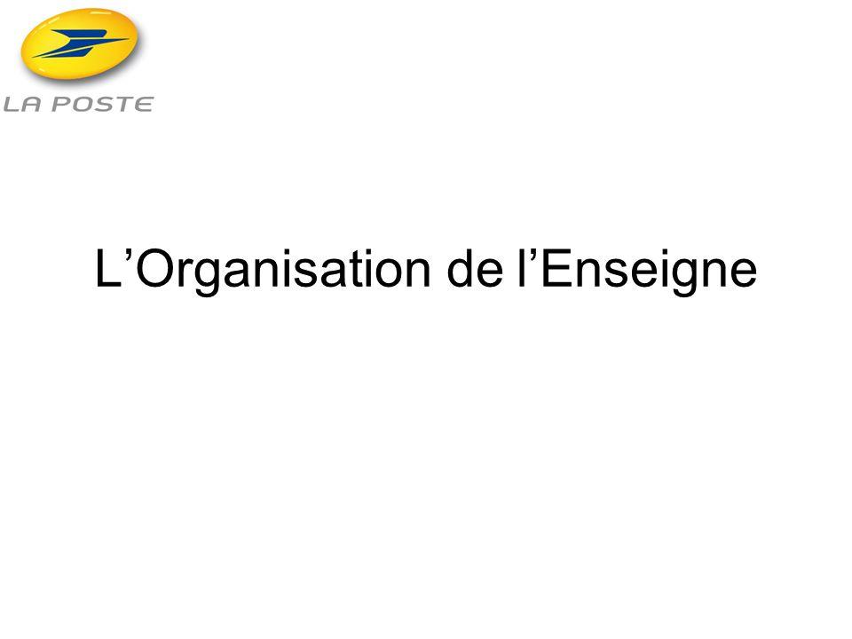 LOrganisation de lEnseigne