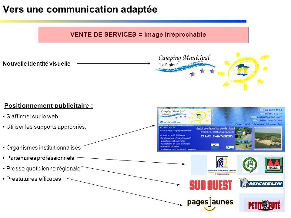 Vers une communication adaptée VENTE DE SERVICES = Image irréprochable Positionnement publicitaire : Saffirmer sur le web, Utiliser les supports appro