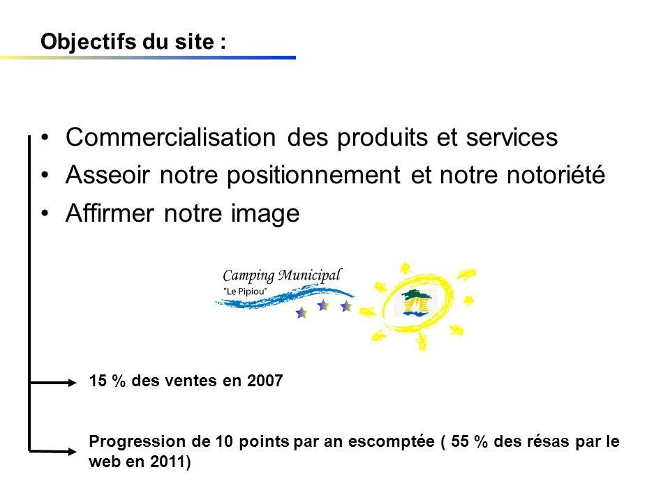 Objectifs du site : Commercialisation des produits et services Asseoir notre positionnement et notre notoriété Affirmer notre image 15 % des ventes en 2007 Progression de 10 points par an escomptée ( 55 % des résas par le web en 2011)