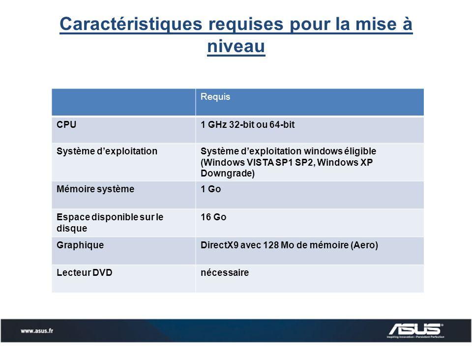 Caractéristiques requises pour la mise à niveau Requis CPU1 GHz 32-bit ou 64-bit Système dexploitationSystème dexploitation windows éligible (Windows VISTA SP1 SP2, Windows XP Downgrade) Mémoire système1 Go Espace disponible sur le disque 16 Go GraphiqueDirectX9 avec 128 Mo de mémoire (Aero) Lecteur DVDnécessaire