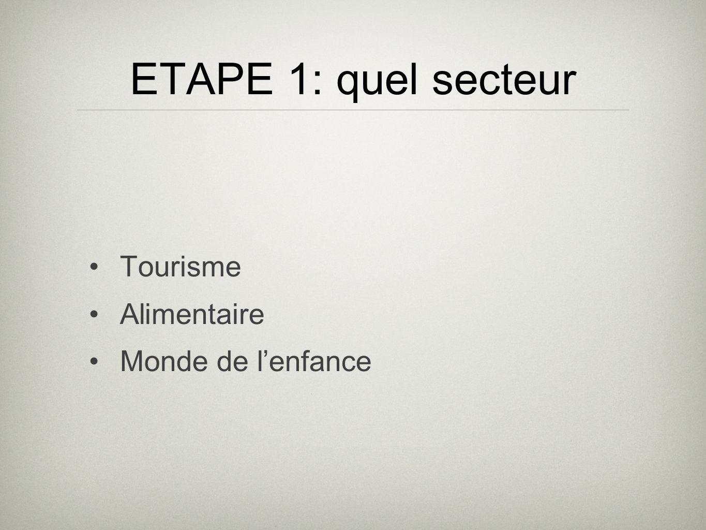 ETAPE 1: quel secteur Tourisme Alimentaire Monde de lenfance