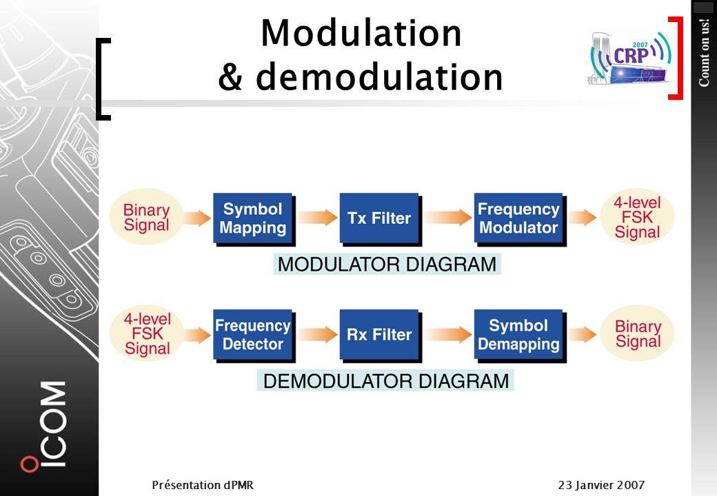 Présentation dPMR23 Janvier 2007 Codage des symboles Débit binaire : 4800 bps (2400 symboles par seconde)