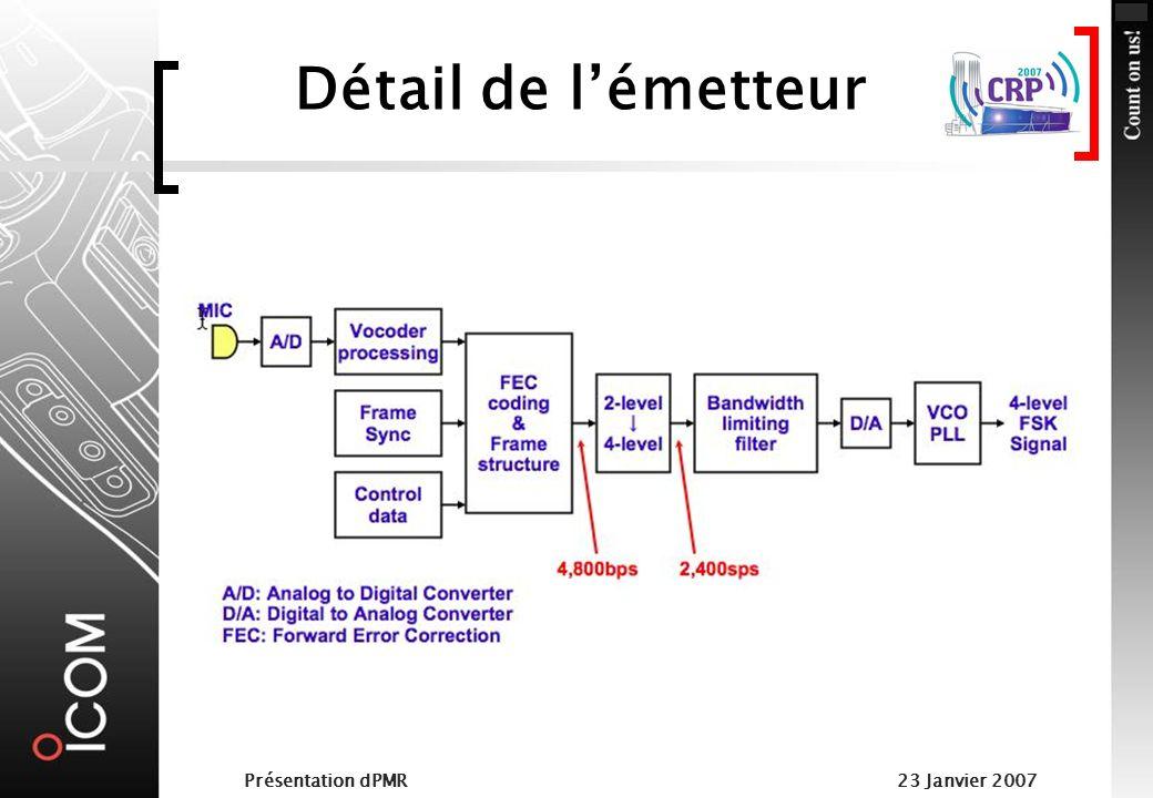 Présentation dPMR23 Janvier 2007 Détail du récepteur
