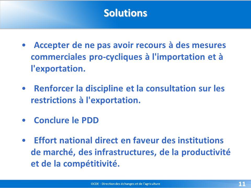 OCDE - Direction des échanges et de l agriculture 11Solutions Accepter de ne pas avoir recours à des mesures commerciales pro-cycliques à l importation et à l exportation.