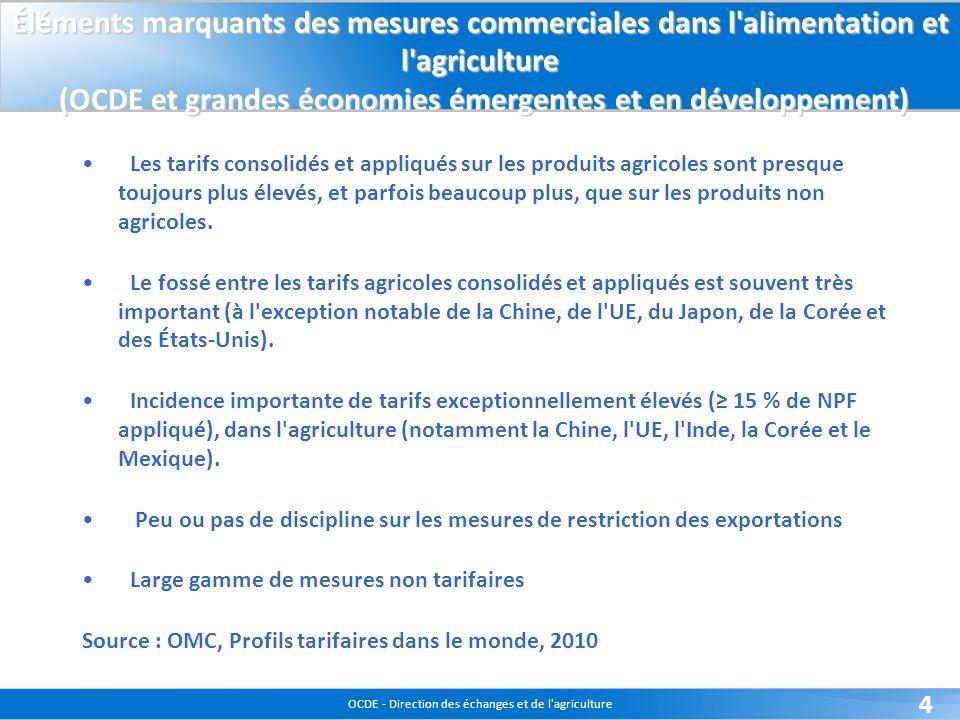 OCDE - Direction des échanges et de l agriculture 4 Éléments marquants des mesures commerciales dans l alimentation et l agriculture (OCDE et grandes économies émergentes et en développement) Les tarifs consolidés et appliqués sur les produits agricoles sont presque toujours plus élevés, et parfois beaucoup plus, que sur les produits non agricoles.