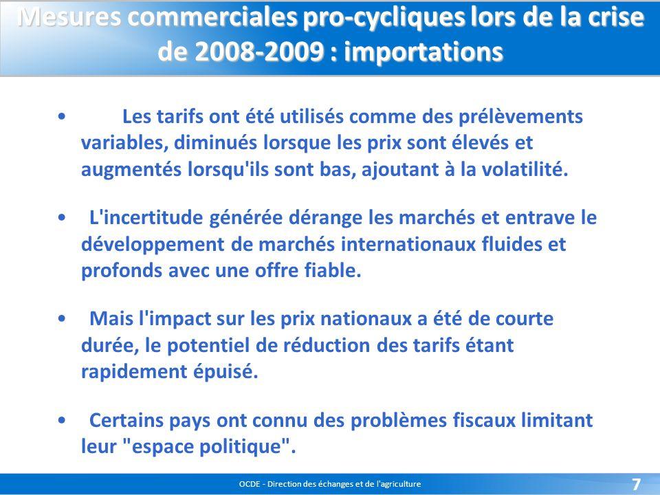 OCDE - Direction des échanges et de l agriculture 7 Mesures commerciales pro-cycliques lors de la crise de 2008-2009 : importations Les tarifs ont été utilisés comme des prélèvements variables, diminués lorsque les prix sont élevés et augmentés lorsqu ils sont bas, ajoutant à la volatilité.
