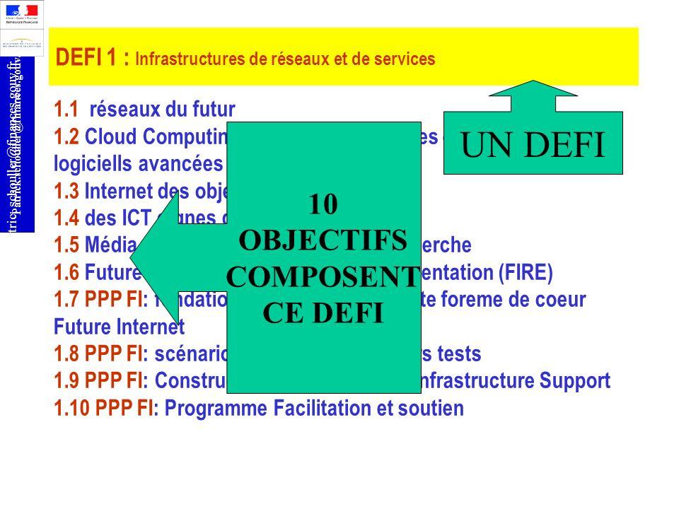 r Patrick.schouller@finances.gouv.fr DEFI 1 : Infrastructures de réseaux et de services 1.1 réseaux du futur 1.2 Cloud Computing, Internet des Service