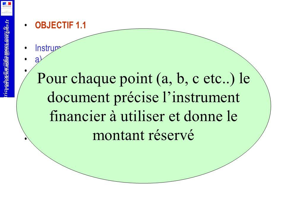 r Patrick.schouller@finances.gouv.fr OBJECTIF 1.1 Instruments de financements: a), b), c), d): IP, STREP e): NoE, CSA Distribution indicative du budge