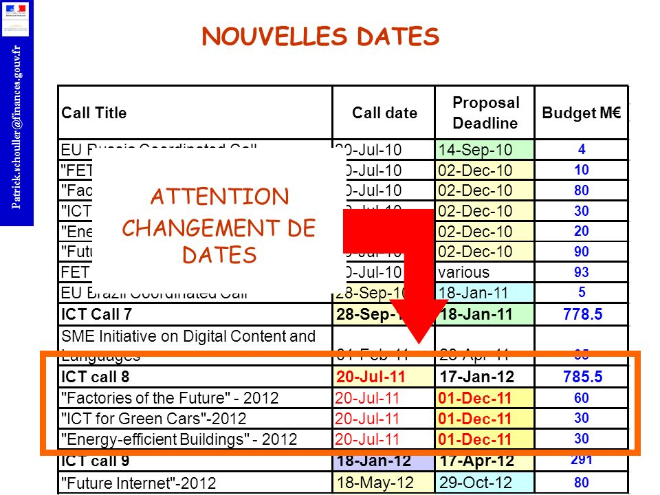 r Patrick.schouller@finances.gouv.fr NOUVELLES DATES ATTENTION CHANGEMENT DE DATES