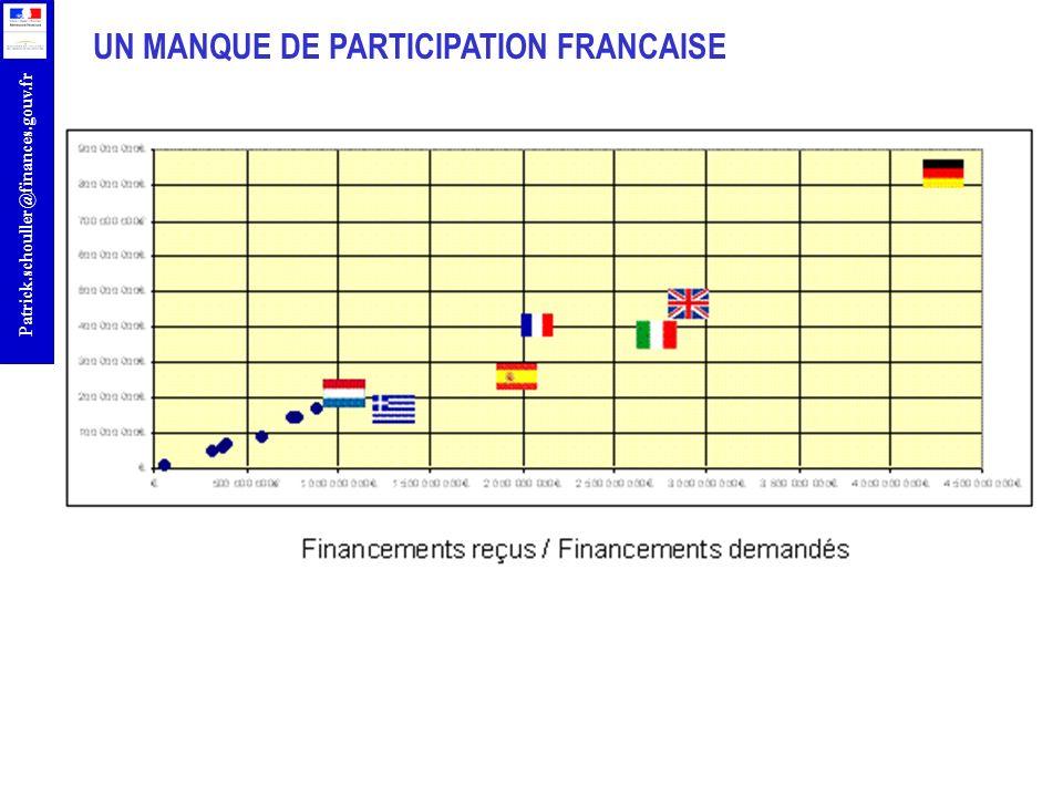 r Patrick.schouller@finances.gouv.fr UN MANQUE DE PARTICIPATION FRANCAISE
