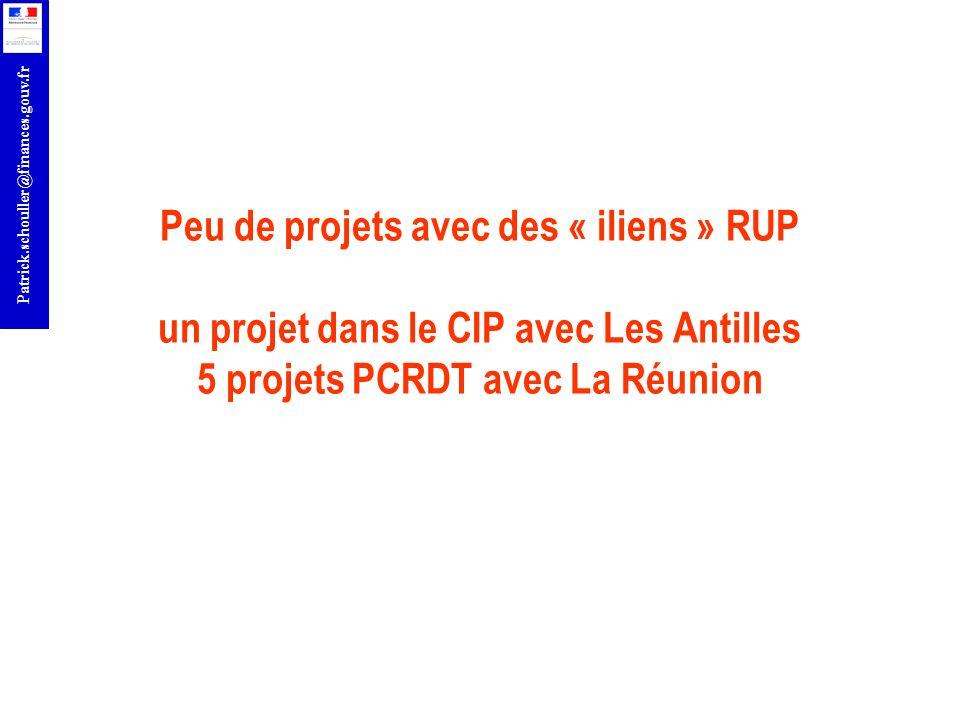 r Patrick.schouller@finances.gouv.fr Peu de projets avec des « iliens » RUP un projet dans le CIP avec Les Antilles 5 projets PCRDT avec La Réunion