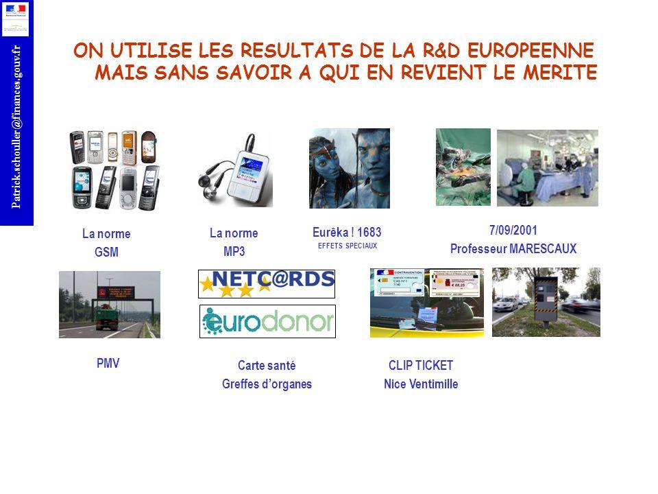 r Patrick.schouller@finances.gouv.fr 2007-2010: Aperçu par thèmes ICT pour lefficacité énergétique et la mobilité intelligente (40 M) + 24 M en 2011 – 11 Pilotes B on EE + 1 Pilote A, 4 Pilotes B sur mobilité + 4 TN ICT pour la santé, le bien vieillir et inclusion (70 M) + 18 M en 2011 – 2 Pilotes A, 4 TN sur la santé – 11 Pilotes B sur le bien vieillir; 2 Pilotes B+ 2 TN sur inclusion ICT pour des services publics innovants (73 M) + 21.5 M en 2011 – 4 Pilotes A; 12 Pilotes B; 5 TN Bibliothèques numériques / Europeana (56 M) + 30 M en 2011 – 8 Pilotes B + 8 BPN + 2 TN Smart cities (15M) + 14 M en 2011 – 7 Pilotes B