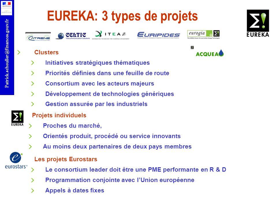 r Patrick.schouller@finances.gouv.fr Clusters Initiatives stratégiques thématiques Priorités définies dans une feuille de route Consortium avec les ac