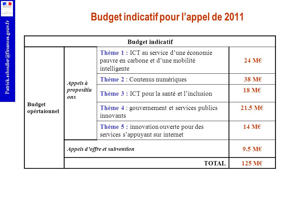 r Patrick.schouller@finances.gouv.fr Budget indicatif pour lappel de 2011 Budget indicatif Budget opértaionnel Appels à propositiu ons Thème 1 : ICT a