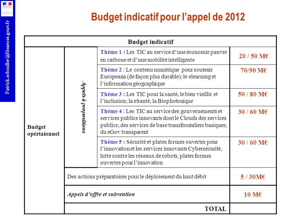 r Patrick.schouller@finances.gouv.fr Budget indicatif pour lappel de 2012 Budget indicatif Budget opértaionnel Appels à propositions Thème 1 : Les TIC