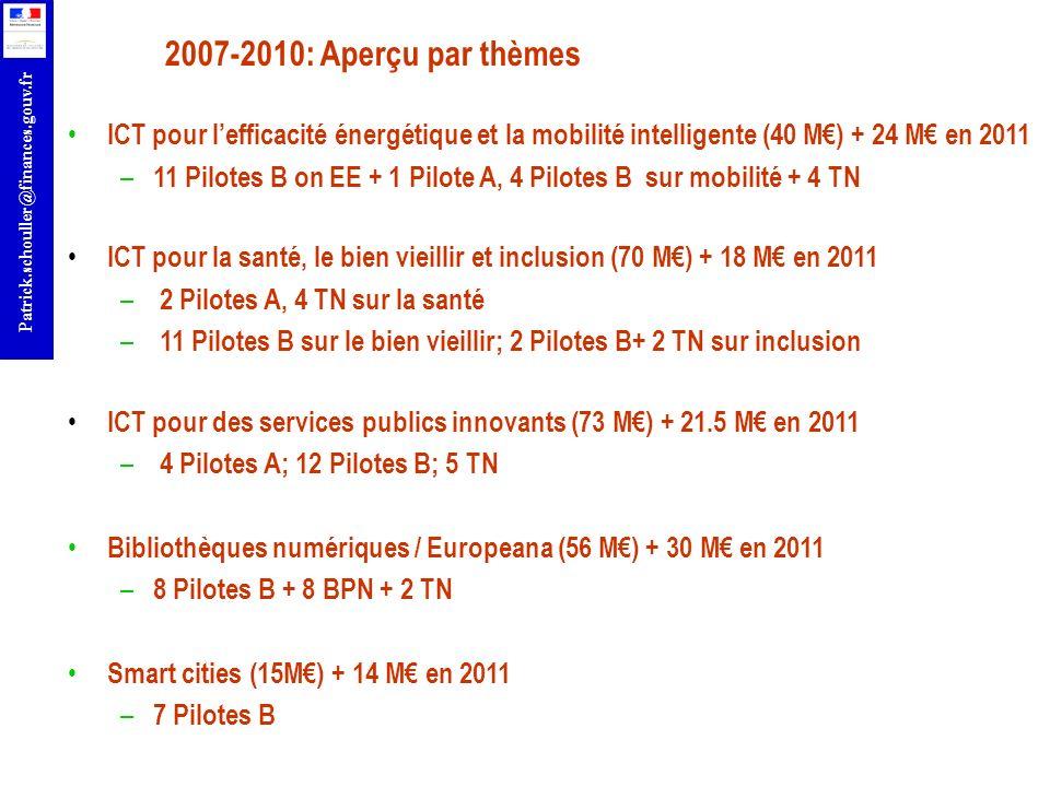 r Patrick.schouller@finances.gouv.fr 2007-2010: Aperçu par thèmes ICT pour lefficacité énergétique et la mobilité intelligente (40 M) + 24 M en 2011 –