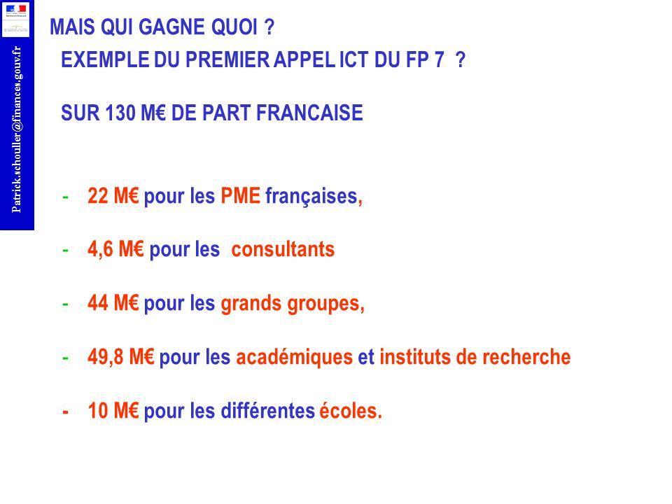r Patrick.schouller@finances.gouv.fr LA STRUCTURE DU VII° PCRDT Coopération (Recherche collaborative) Idées (Recherche « Frontière ») Personnes (Potentiel humain) Capacités (Capacités de recherche) Thèmes/Budget (2007-2013) 32 304 M ------------------------------------------ Santé 5 984 M ------------------------------------------ Biotechs, Alimentation, Agriculture 1 935 M ------------------------------------------ IST 9 110M ------------------------------------------ Nano, Matériaux, Production 3 465 M ------------------------------------------ Energie 2 265 M ------------------------------------------ Environnement 1 886 M ------------------------------------------ Transport (dont aéronautique) 4 180 M ------------------------------------------ Espace 1 400 M ------------------------------------------ Sécurité 1430 Budget (2007-2013) 7 460 M Pas de « restrictions thématiques » : le « Scientific Council » prépare le Programme de Travail annuel Thèmes/Budget (2007-2013) 4 727 M Grands axes : -Réseaux Marie Curie – formation initiale des chercheurs - Formation « tout au long de la vie » et développement des carrières -Partenariats public/privé -Dimension internationale -Actions spécifiques (prix dexcellence) Thèmes/Budget (2007-2013) 4 291 M ------------------------------------------ Infras.