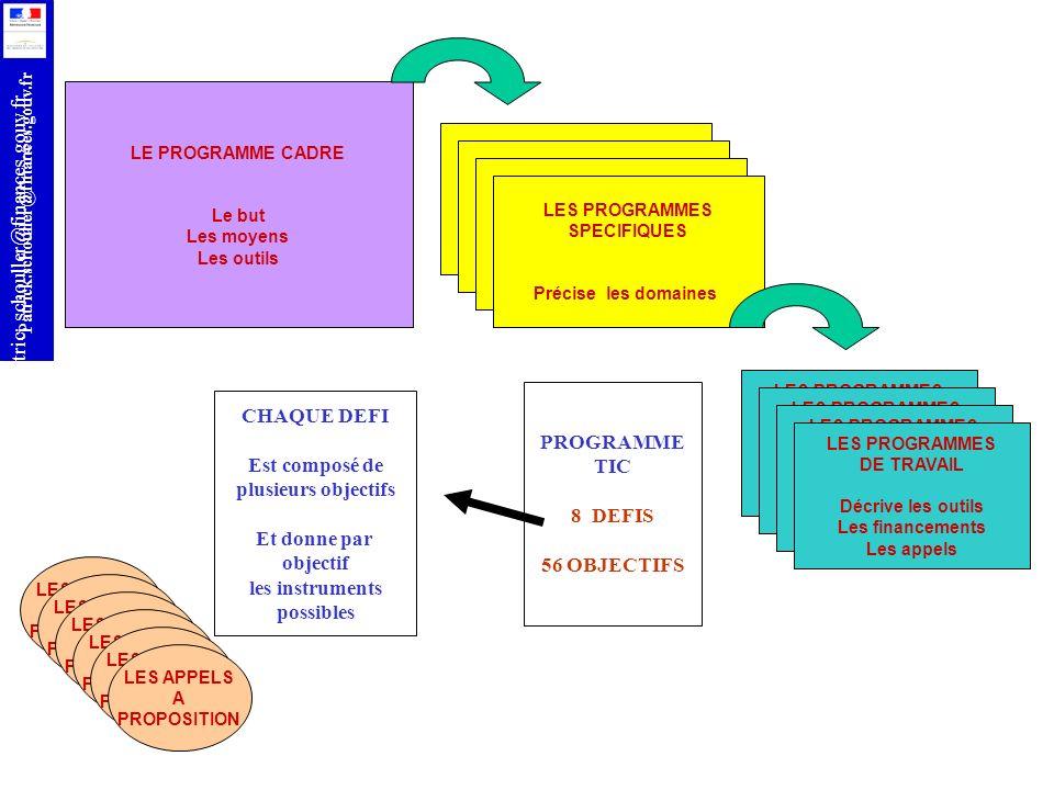 r Patrick.schouller@finances.gouv.fr LE PROGRAMME CADRE Le but Les moyens Les outils LES PROGRAMMES SPECIFIQUES Précise les domaines LES PROGRAMMES SP