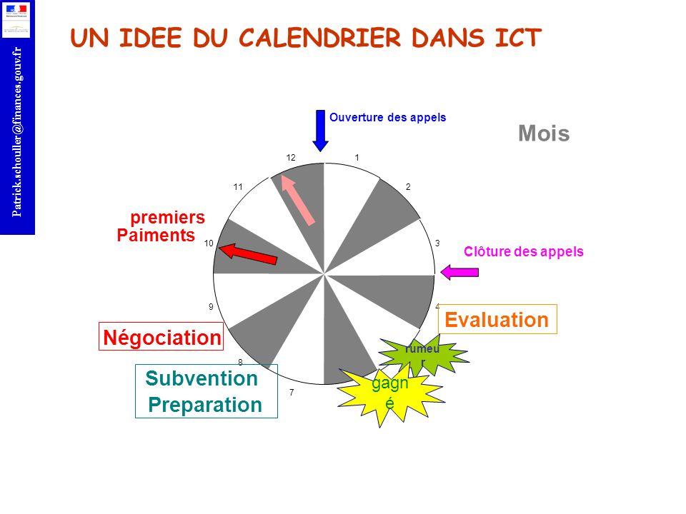 r Patrick.schouller@finances.gouv.fr 1 2 3 4 5 67 8 9 10 11 12 Mois Ouverture des appels premiers Paiments Evaluation Subvention Preparation Négociati