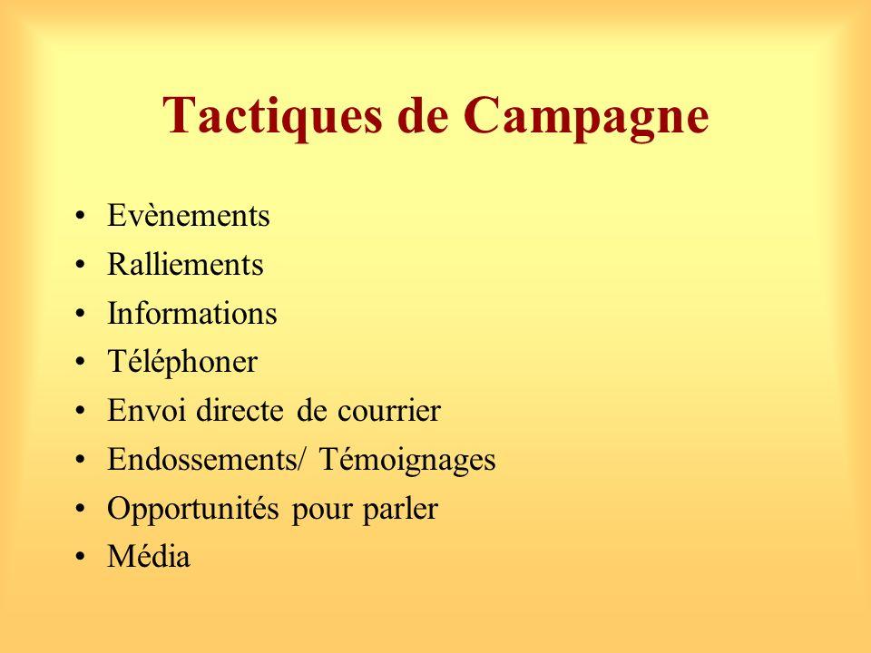 Tactiques de Campagne Evènements Ralliements Informations Téléphoner Envoi directe de courrier Endossements/ Témoignages Opportunités pour parler Média
