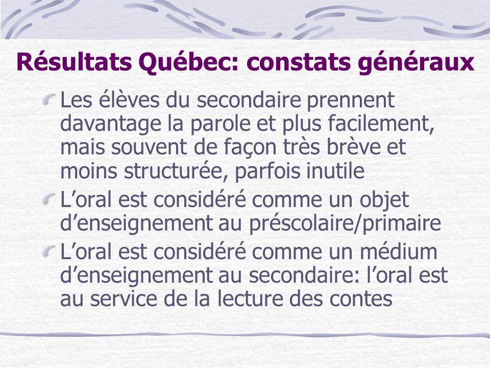 Résultats Québec: constats généraux Les élèves du secondaire prennent davantage la parole et plus facilement, mais souvent de façon très brève et moin