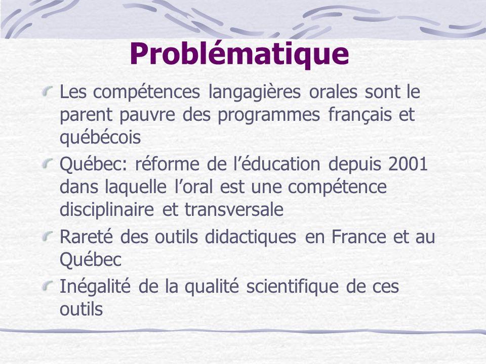 Problématique Les compétences langagières orales sont le parent pauvre des programmes français et québécois Québec: réforme de léducation depuis 2001