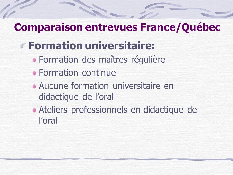Comparaison entrevues France/Québec Formation universitaire: Formation des maîtres régulière Formation continue Aucune formation universitaire en dida