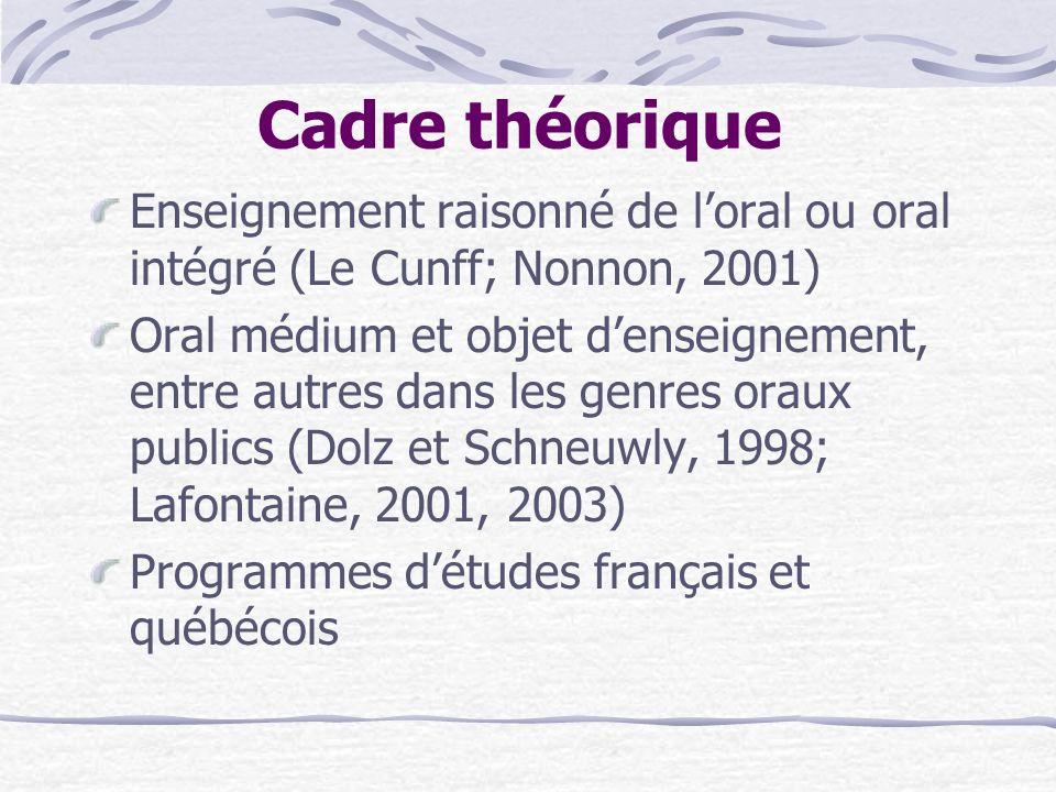 Cadre théorique Enseignement raisonné de loral ou oral intégré (Le Cunff; Nonnon, 2001) Oral médium et objet denseignement, entre autres dans les genr