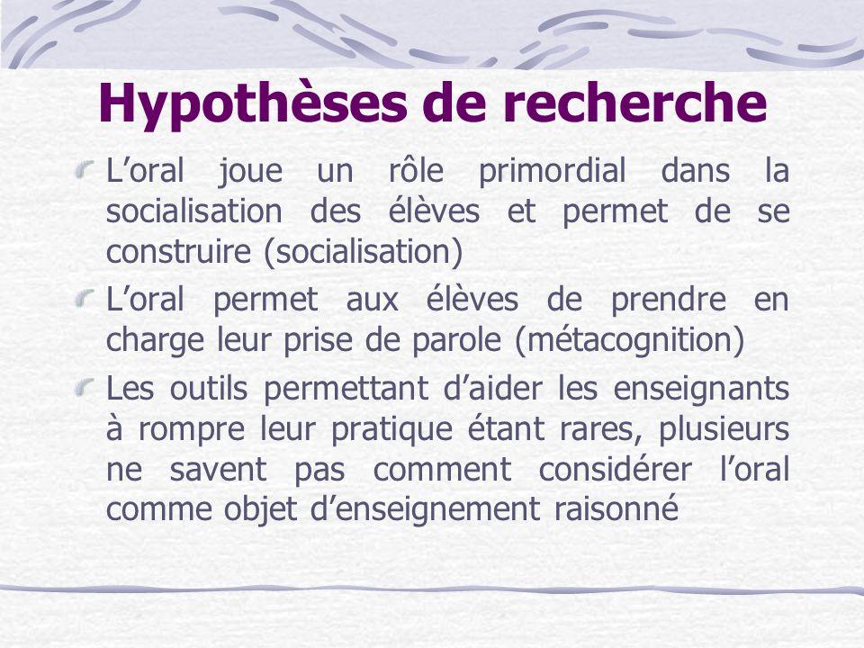 Hypothèses de recherche Loral joue un rôle primordial dans la socialisation des élèves et permet de se construire (socialisation) Loral permet aux élè