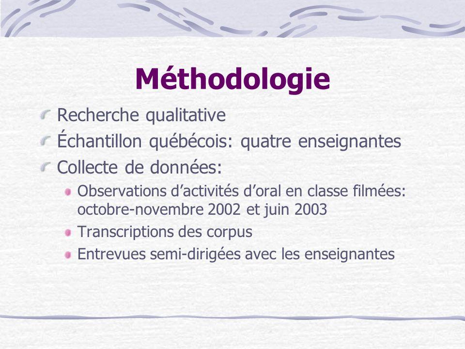 Méthodologie Recherche qualitative Échantillon québécois: quatre enseignantes Collecte de données: Observations dactivités doral en classe filmées: oc