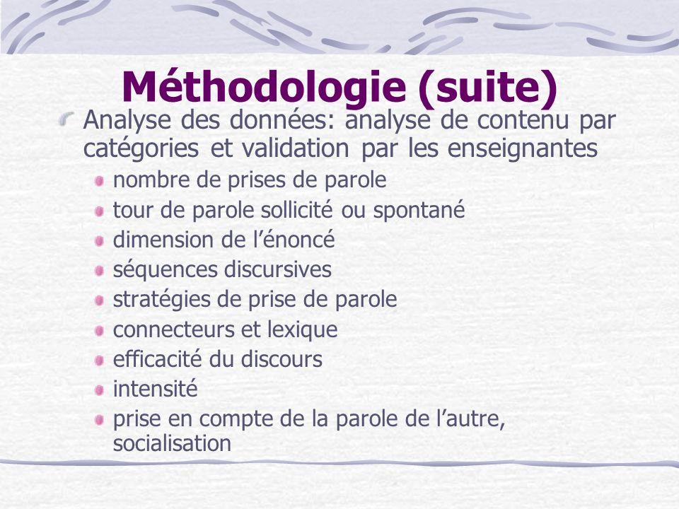 Méthodologie (suite) Analyse des données: analyse de contenu par catégories et validation par les enseignantes nombre de prises de parole tour de paro
