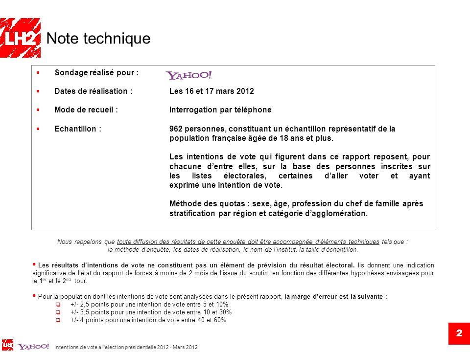 Intentions de vote à lélection présidentielle 2012 - Mars 2012 3 Présidentielle 2012 Les intentions de vote des Français à 50 jours de lissue du scrutin Alors que le 2 nd tour de lélection présidentielle aura lieu dans 50 jours exactement, LH2 en partenariat avec Yahoo.