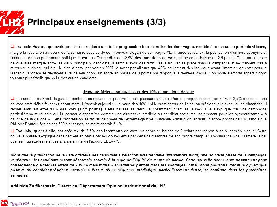 Intentions de vote à lélection présidentielle 2012 - Mars 2012 16 Yahoo.