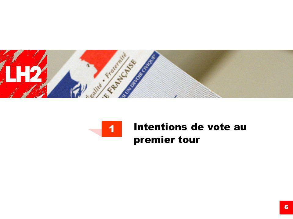 Intentions de vote au premier tour 1 6