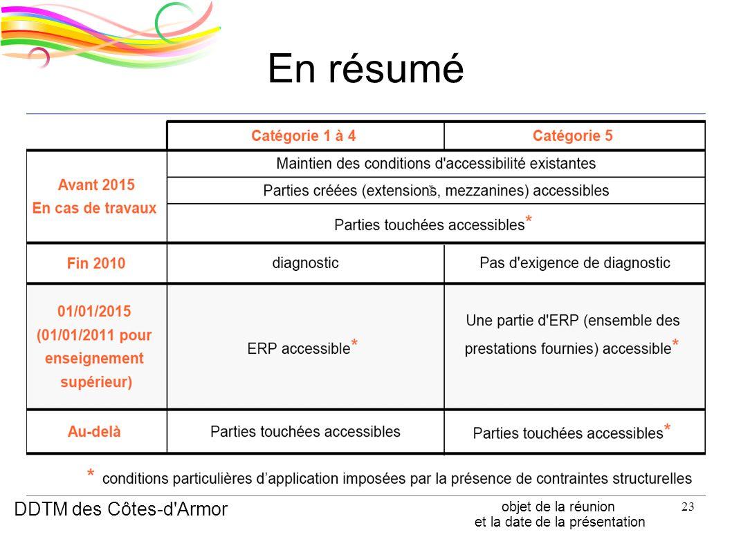 DDTM des Côtes-d'Armor objet de la réunion et la date de la présentation 23 En résumé