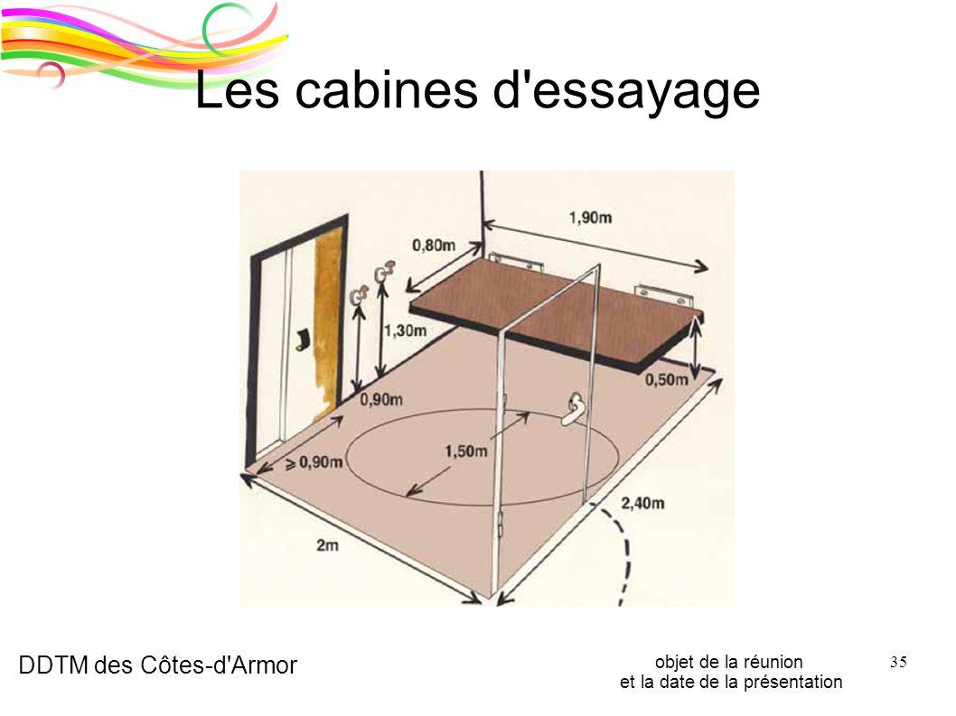 DDTM des Côtes-d'Armor objet de la réunion et la date de la présentation 35 Les cabines d'essayage