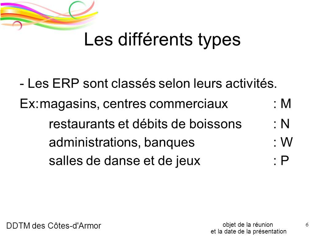 DDTM des Côtes-d'Armor objet de la réunion et la date de la présentation 6 Les différents types - Les ERP sont classés selon leurs activités. Ex:magas