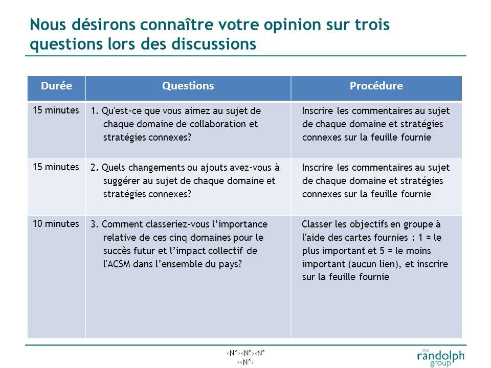N°N°N° N° Les consultations nous ont permis d'identifier cinq domaines potentiels de collaboration dans l'ensemble du pays et les stratégies connexes