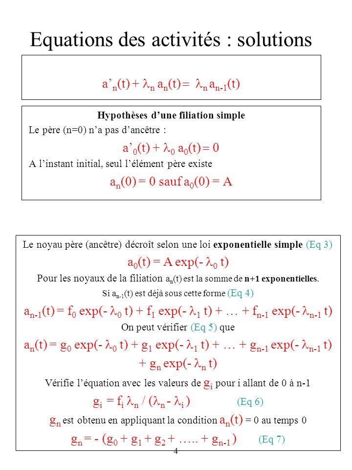 4 Equations des activités : solutions Hypothèses dune filiation simple Le père (n=0) na pas dancêtre : a 0 (t) + 0 a 0 (t) A linstant initial, seul lé