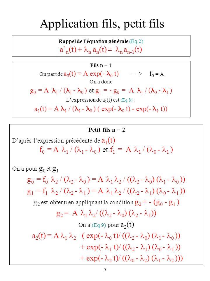 5 Application fils, petit fils Fils n = 1 On part de a 0 (t) = A exp(- 0 t) ----> f 0 = A On a donc g 0 = A 1 / ( 1 - 0 ) et g 1 = - g 0 = A 1 / ( 0 -