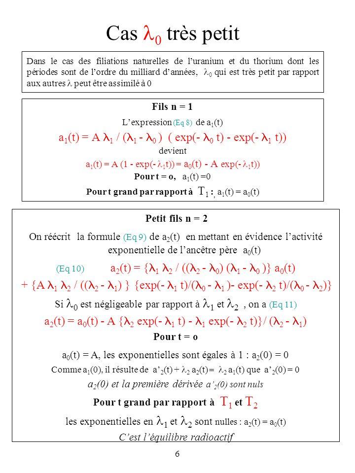 6 Cas 0 très petit Fils n = 1 Lexpression (Eq 8) de a 1 (t) a 1 (t) = A 1 / ( 1 - 0 ) ( exp(- 0 t) - exp(- 1 t)) devient a 1 (t) = A (1 - exp(- 1 t))
