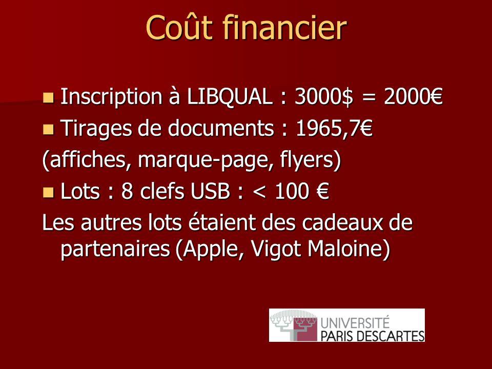Coût financier Inscription à LIBQUAL : 3000$ = 2000 Inscription à LIBQUAL : 3000$ = 2000 Tirages de documents : 1965,7 Tirages de documents : 1965,7 (