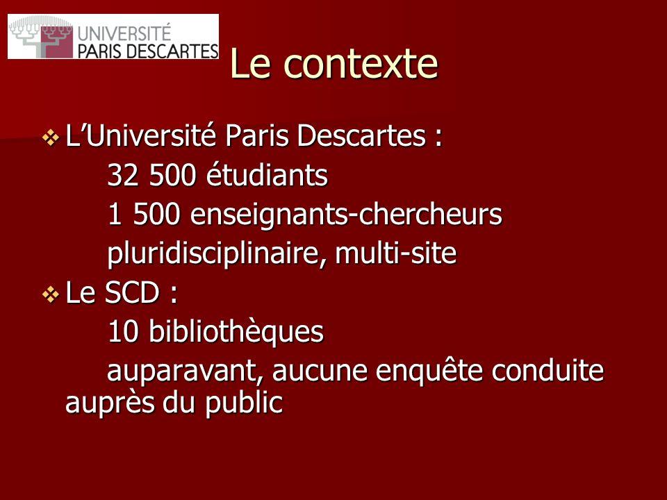 Le contexte LUniversité Paris Descartes : LUniversité Paris Descartes : 32 500 étudiants 1 500 enseignants-chercheurs pluridisciplinaire, multi-site L