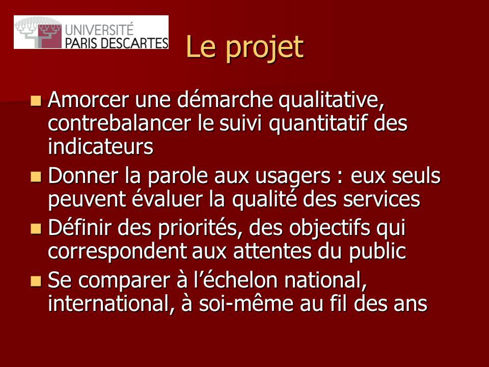 Le projet Amorcer une démarche qualitative, contrebalancer le suivi quantitatif des indicateurs Amorcer une démarche qualitative, contrebalancer le su