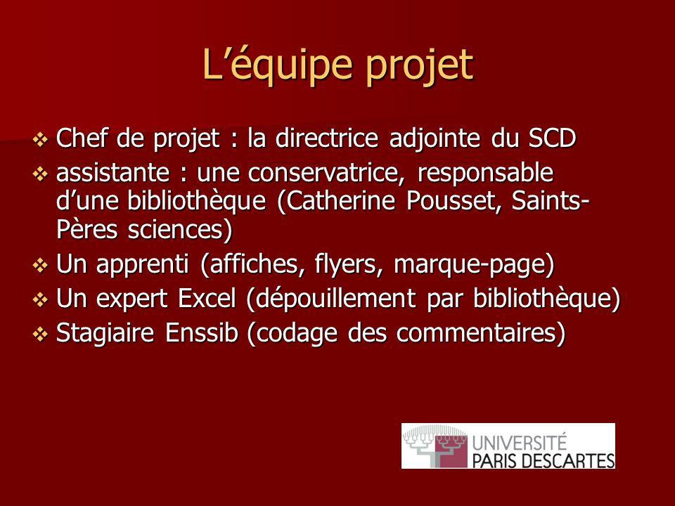 Léquipe projet Chef de projet : la directrice adjointe du SCD Chef de projet : la directrice adjointe du SCD assistante : une conservatrice, responsab