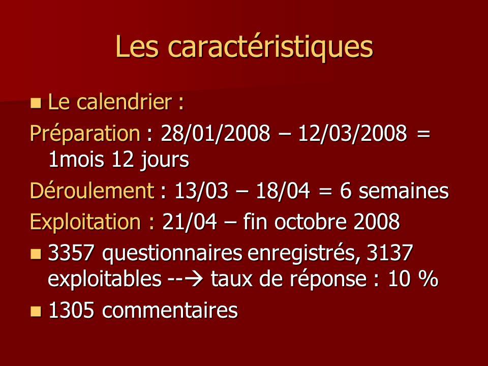 Les caractéristiques Le calendrier : Le calendrier : Préparation : 28/01/2008 – 12/03/2008 = 1mois 12 jours Déroulement : 13/03 – 18/04 = 6 semaines E