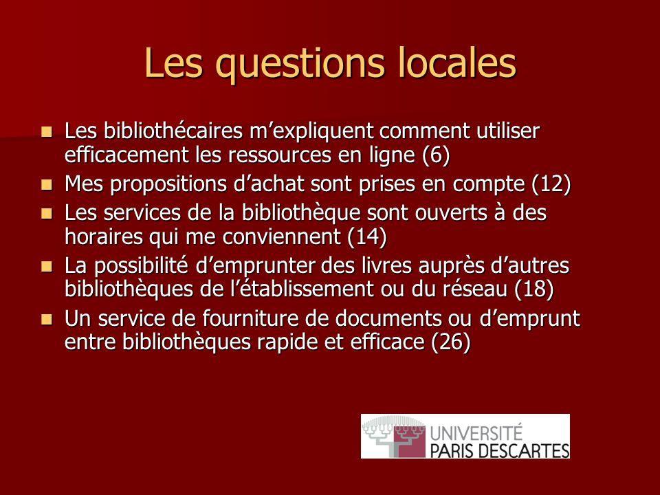 Les questions locales Les bibliothécaires mexpliquent comment utiliser efficacement les ressources en ligne (6) Les bibliothécaires mexpliquent commen